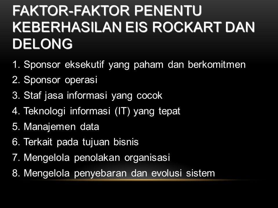 Faktor-Faktor Penentu Keberhasilan EIS Rockart dan DeLong