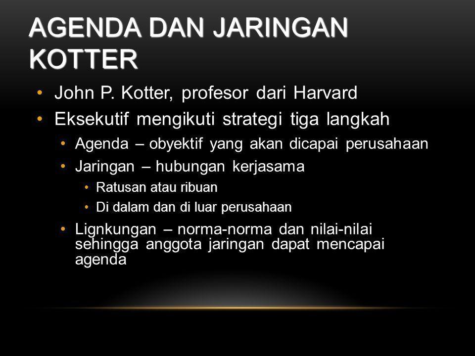 Agenda dan Jaringan Kotter