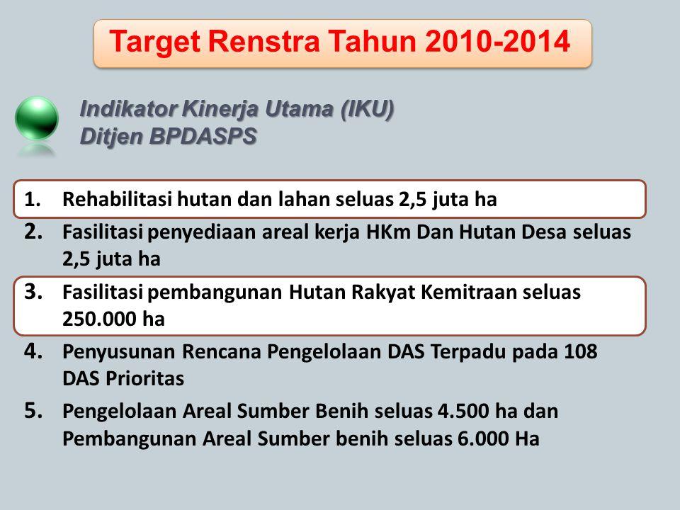 Target Renstra Tahun 2010-2014 Indikator Kinerja Utama (IKU)