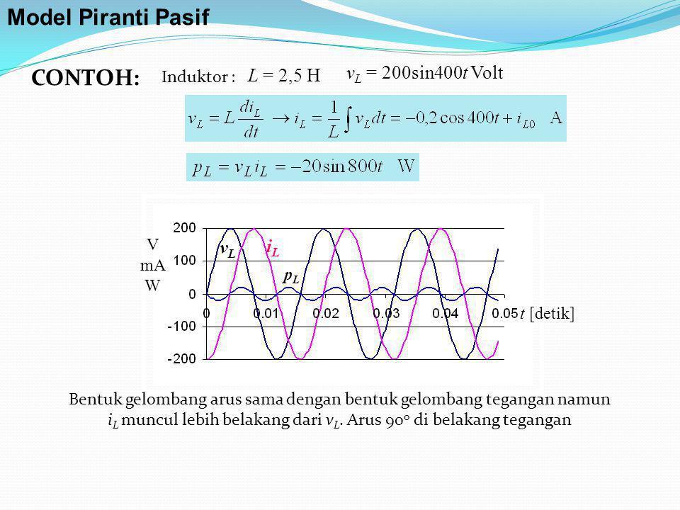 Model Piranti Pasif CONTOH: vL = 200sin400t Volt L = 2,5 H vL iL