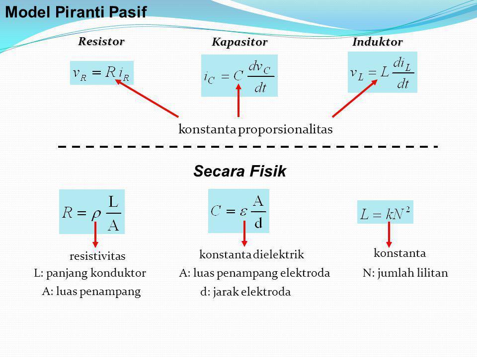 Model Piranti Pasif Secara Fisik konstanta proporsionalitas Resistor