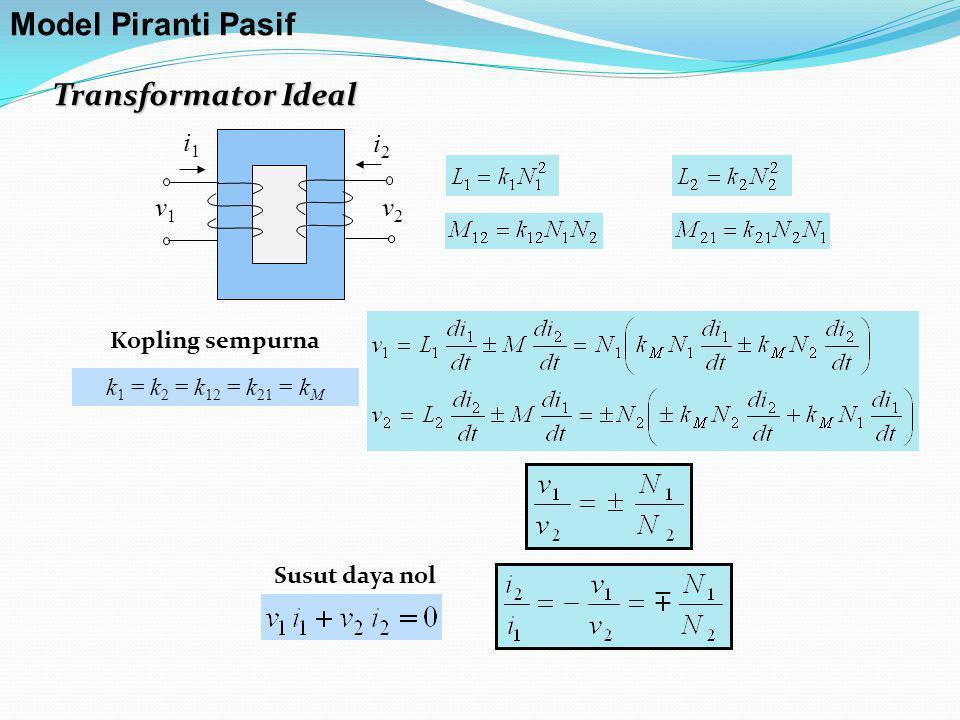 Model Piranti Pasif Transformator Ideal i1 i2 v1 v2 Kopling sempurna