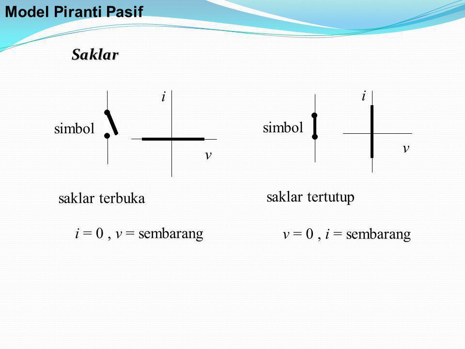 Model Piranti Pasif Saklar. v. i. v. i. simbol. simbol. saklar terbuka. saklar tertutup. i = 0 , v = sembarang.