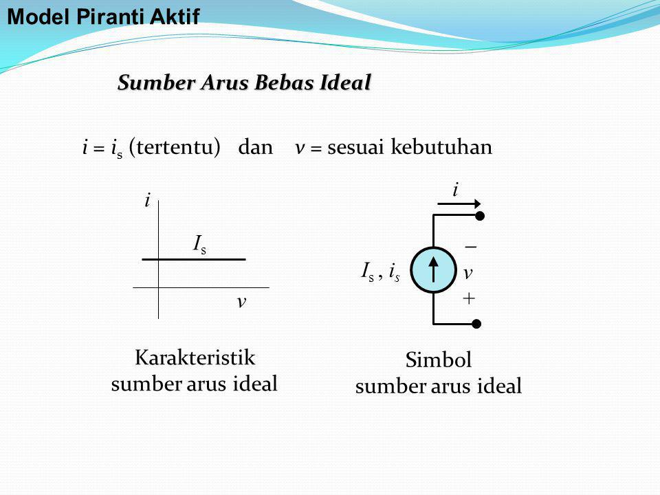 Sumber Arus Bebas Ideal