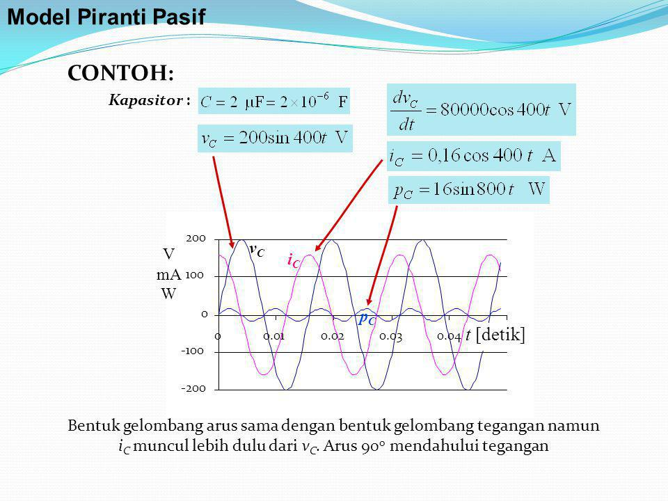 Model Piranti Pasif CONTOH: t [detik] vC V iC mA W pC