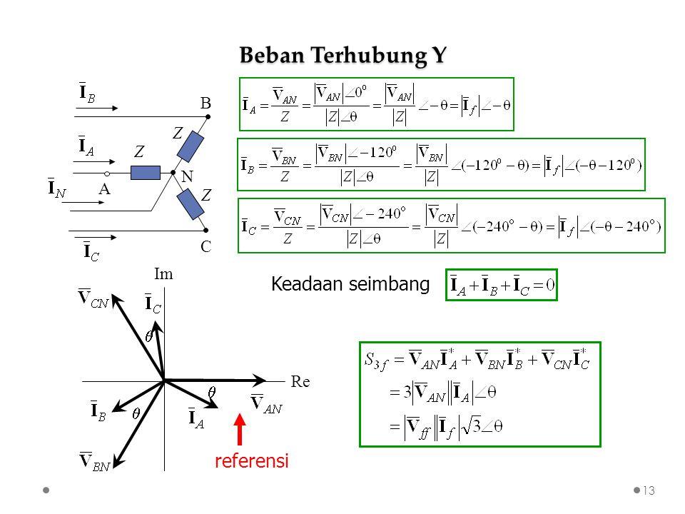 Beban Terhubung Y N A B C Z Re Im  Keadaan seimbang referensi