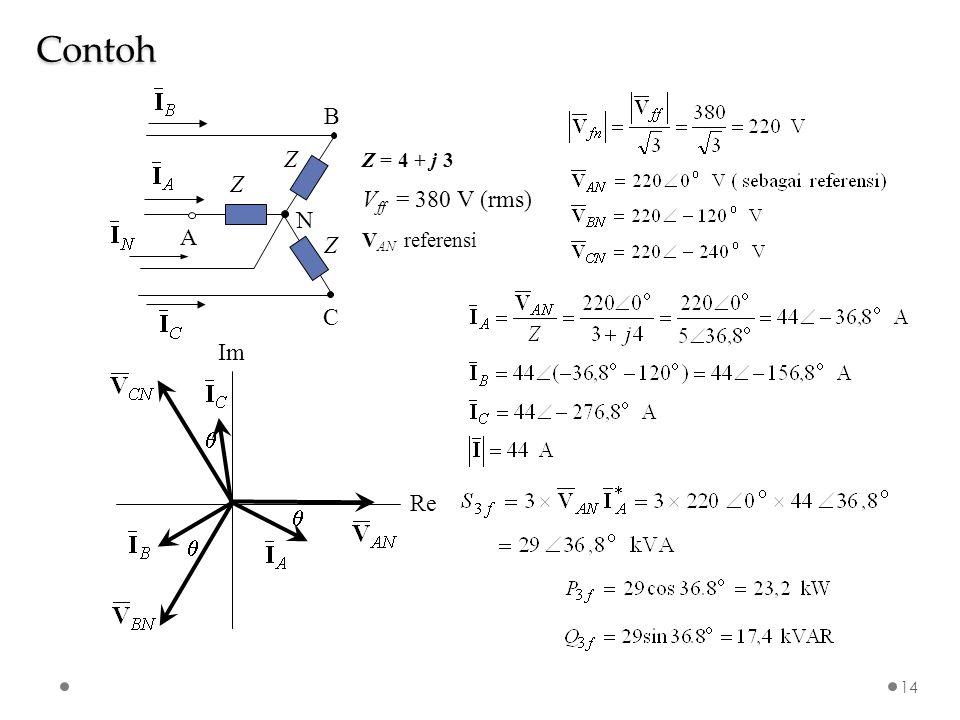 Contoh N A B C Z Z = 4 + j 3 Vff = 380 V (rms) VAN referensi Re Im 