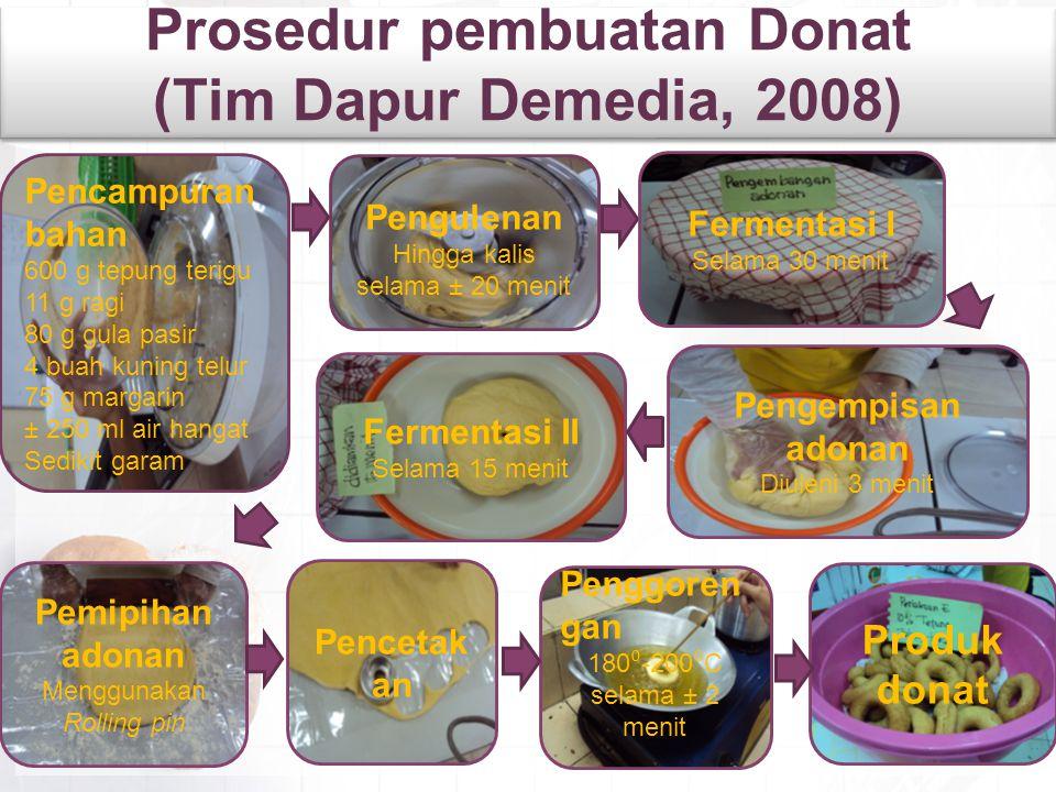 Prosedur pembuatan Donat (Tim Dapur Demedia, 2008)