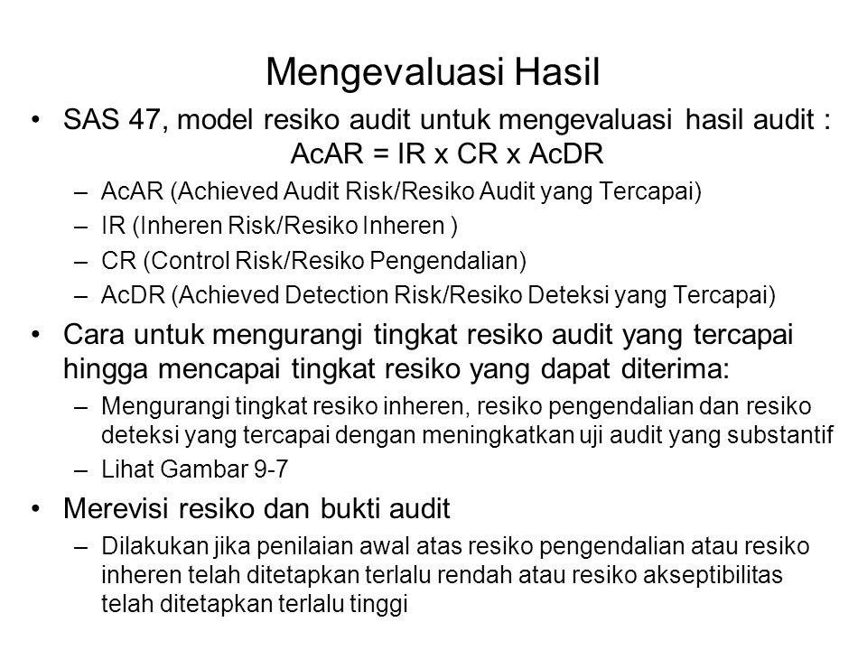 Mengevaluasi Hasil SAS 47, model resiko audit untuk mengevaluasi hasil audit : AcAR = IR x CR x AcDR.