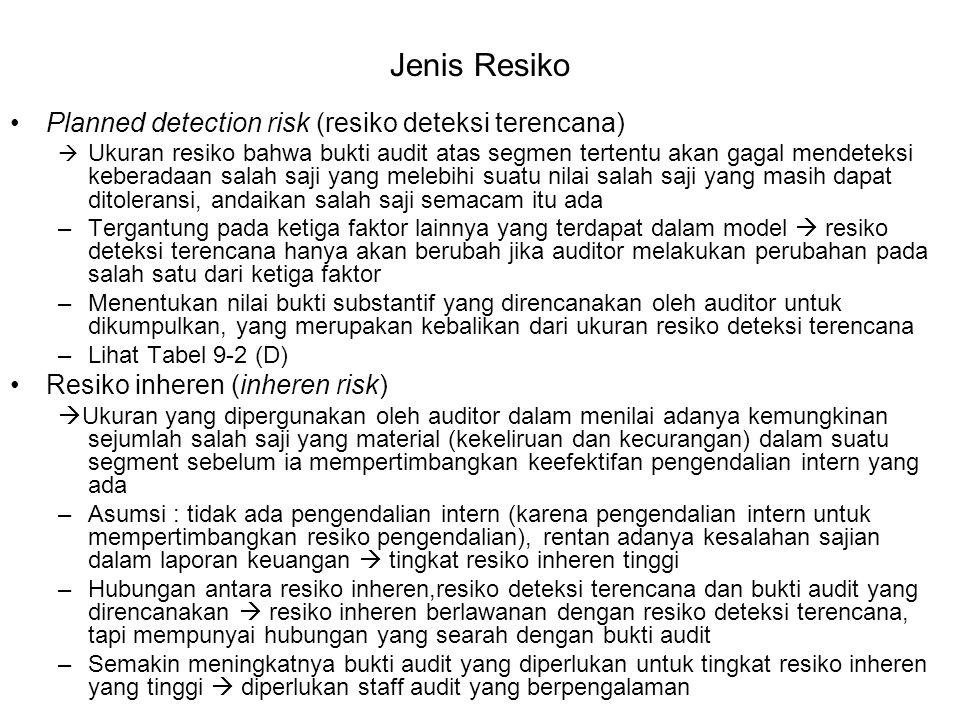 Jenis Resiko Planned detection risk (resiko deteksi terencana)