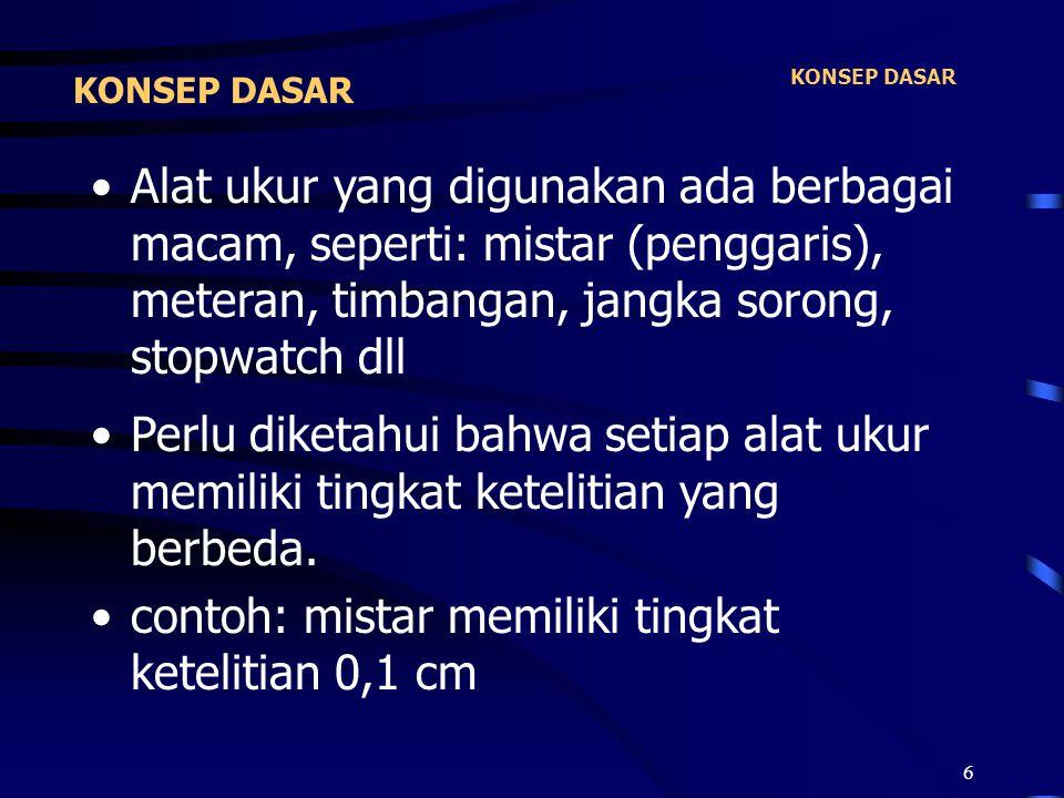 contoh: mistar memiliki tingkat ketelitian 0,1 cm