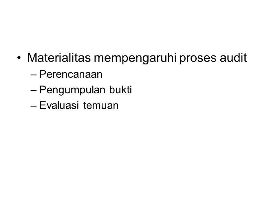 Materialitas mempengaruhi proses audit