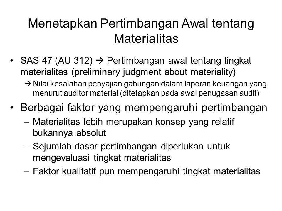Menetapkan Pertimbangan Awal tentang Materialitas
