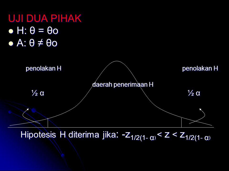 Hipotesis H diterima jika: -z1/2(1- α) < z < z1/2(1- α)