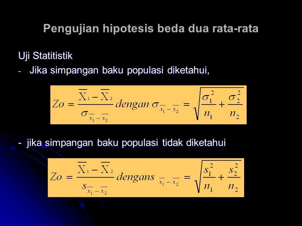Pengujian hipotesis beda dua rata-rata