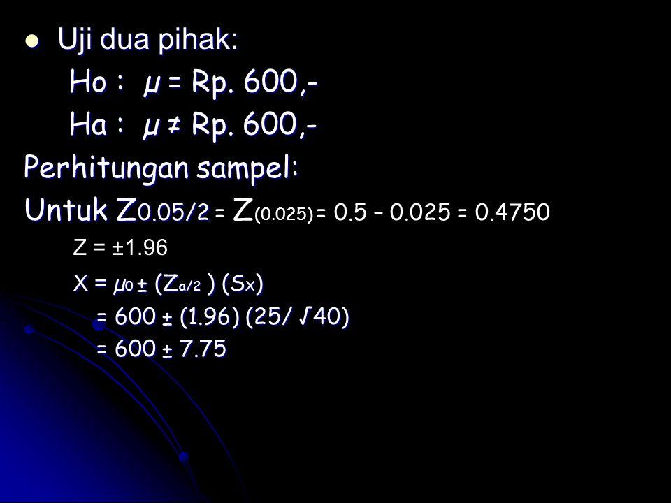 Uji dua pihak: Ho : µ = Rp. 600,- Ha : µ ≠ Rp. 600,-