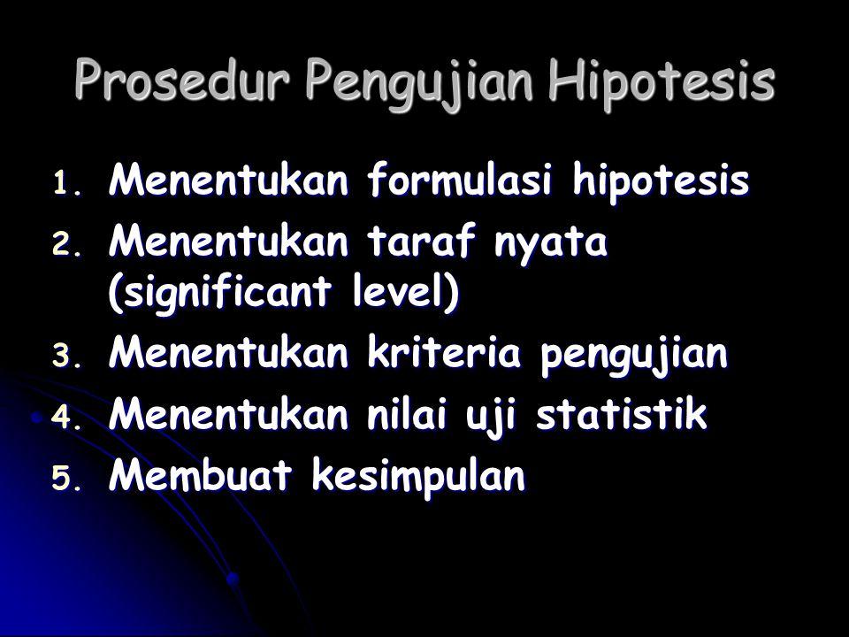 Prosedur Pengujian Hipotesis