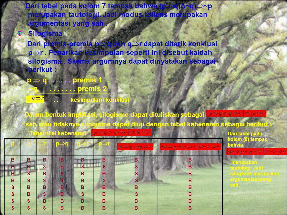 Dari tabel pada kolom 7 tampak bahwa (pq)Λ~q)~p merupakan tautologi