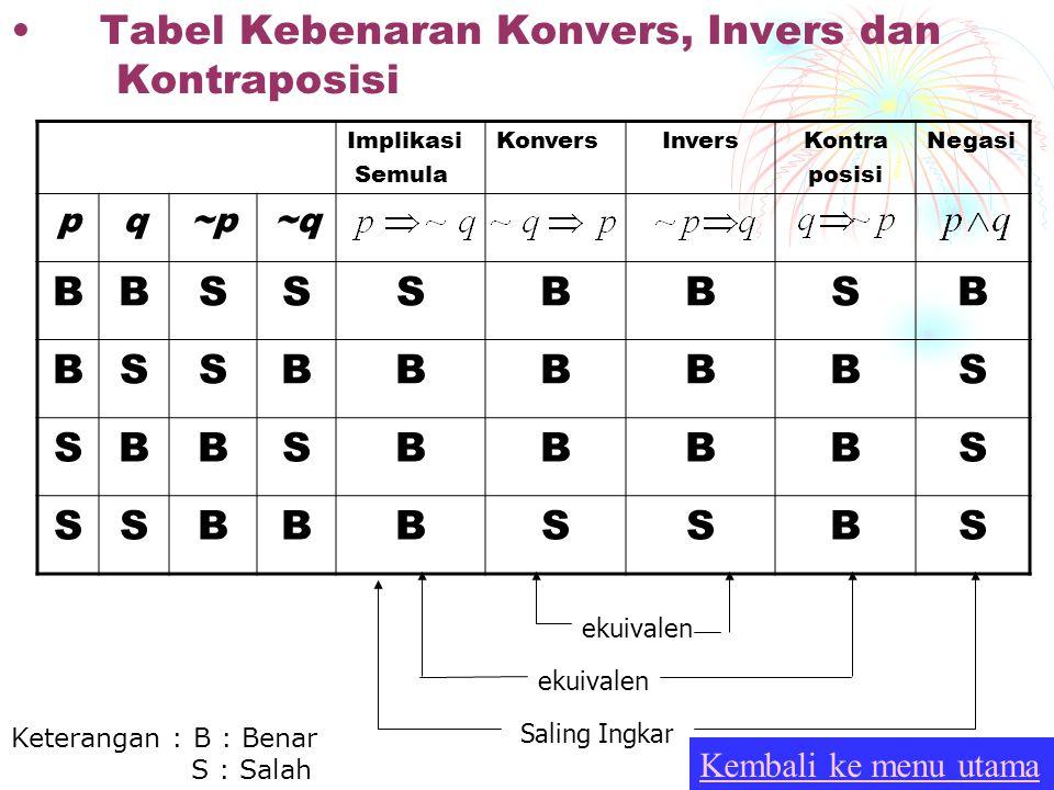 • Tabel Kebenaran Konvers, Invers dan Kontraposisi