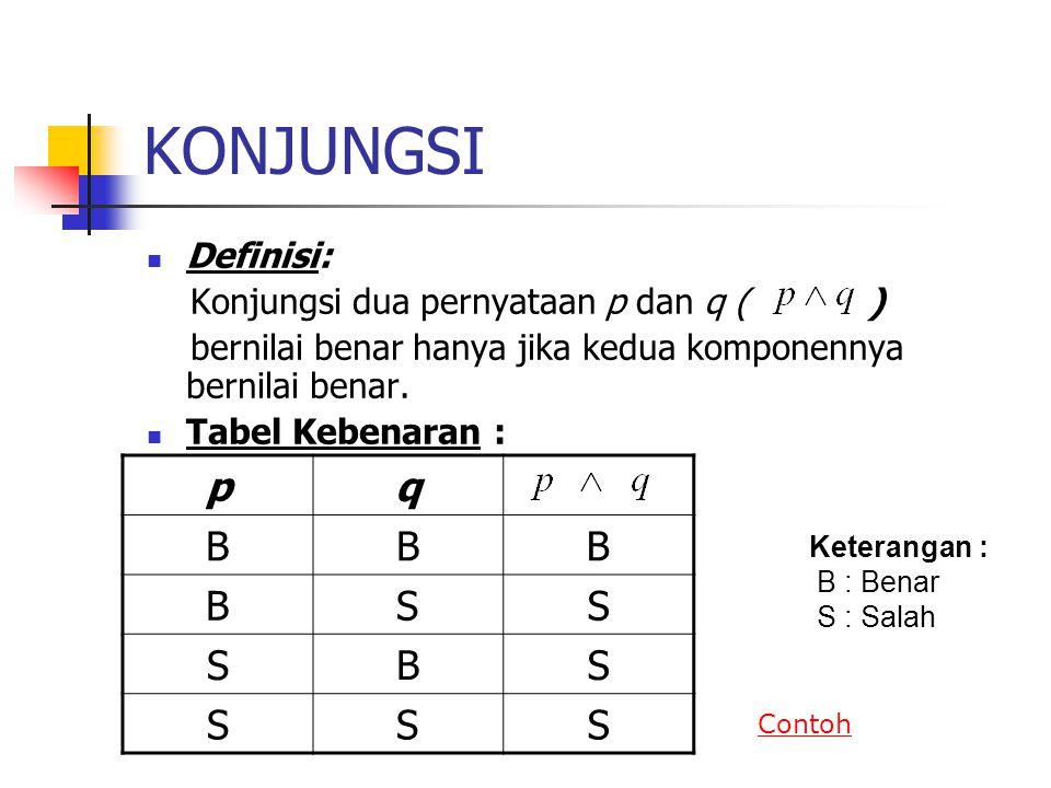 KONJUNGSI p q B S Definisi: Konjungsi dua pernyataan p dan q ( )