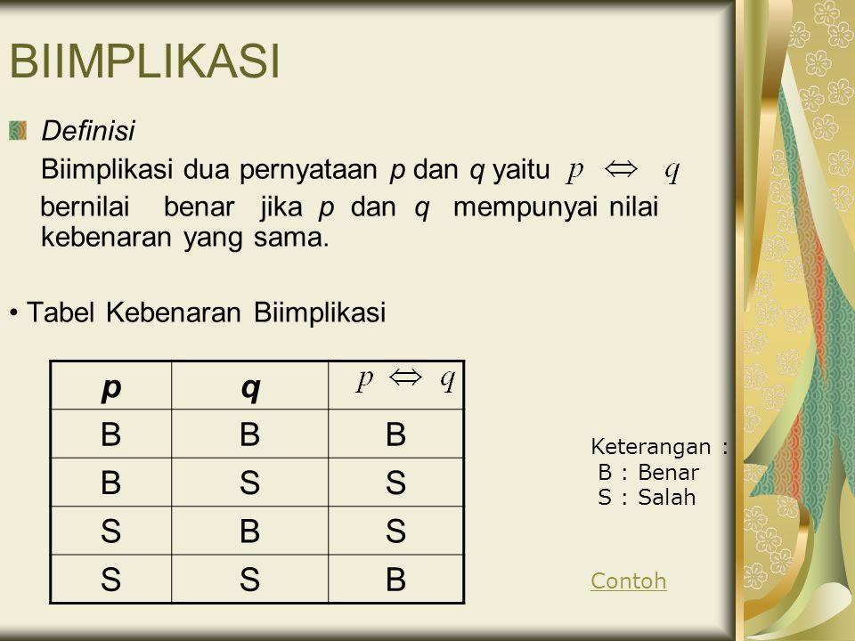 BIIMPLIKASI p q B S Definisi Biimplikasi dua pernyataan p dan q yaitu