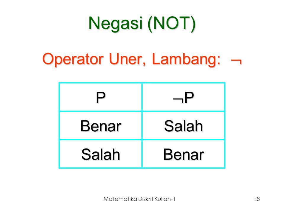 Negasi (NOT) Operator Uner, Lambang:  P P Benar Salah