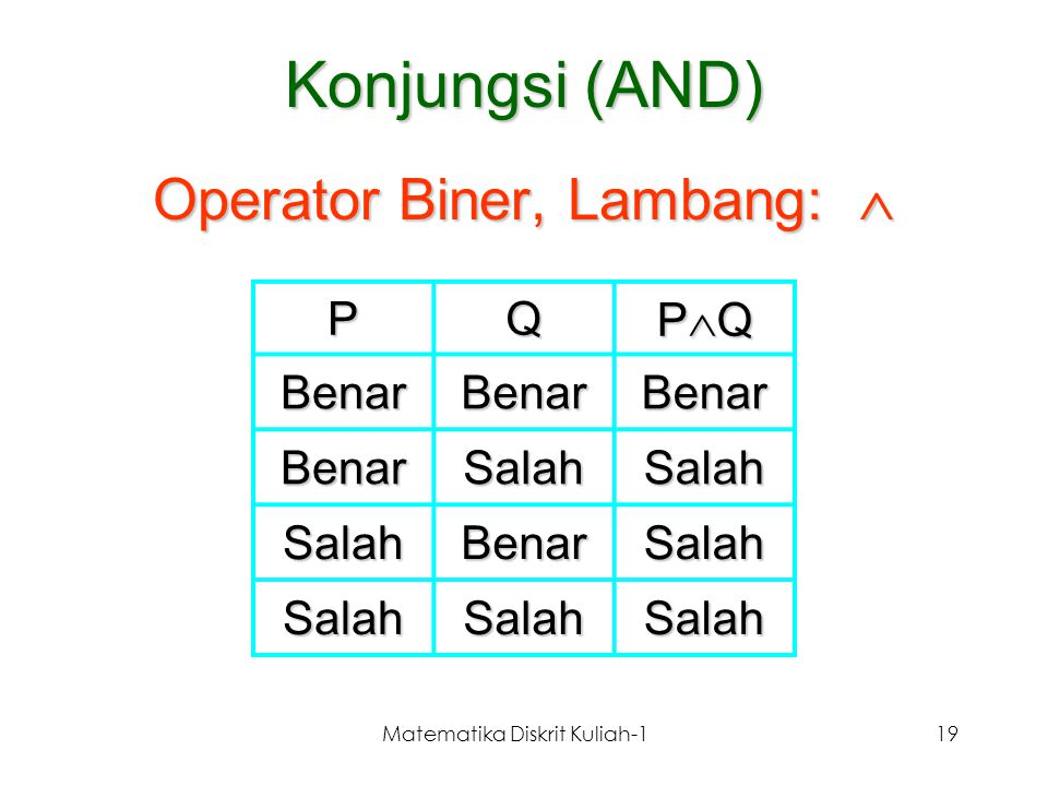 Konjungsi (AND) Operator Biner, Lambang:  P Q PQ Benar Salah