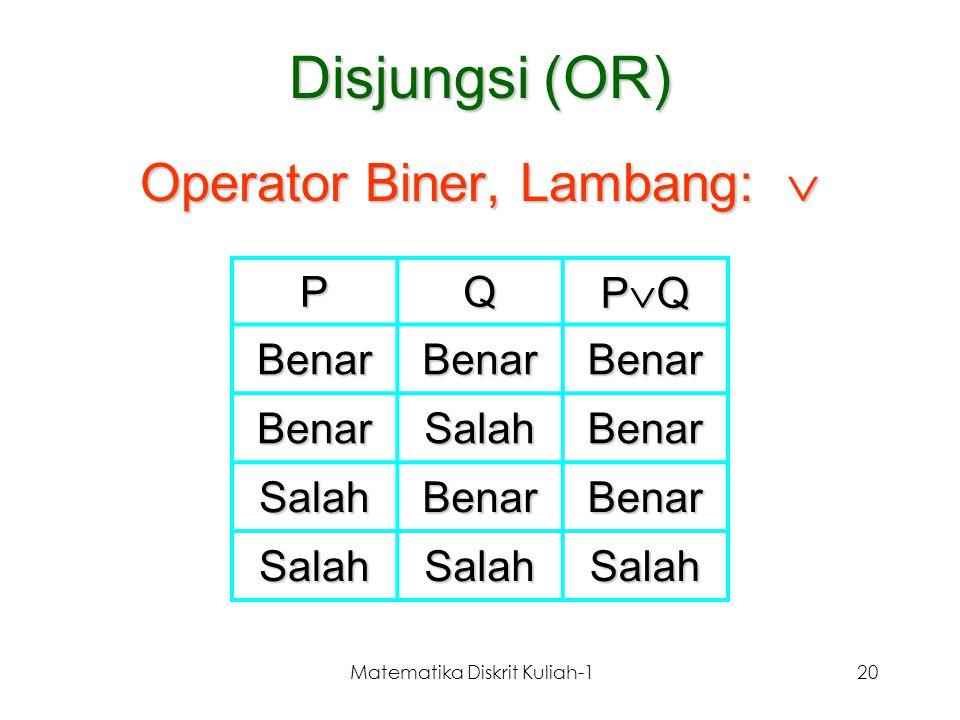 Disjungsi (OR) Operator Biner, Lambang:  P Q PQ Benar Salah