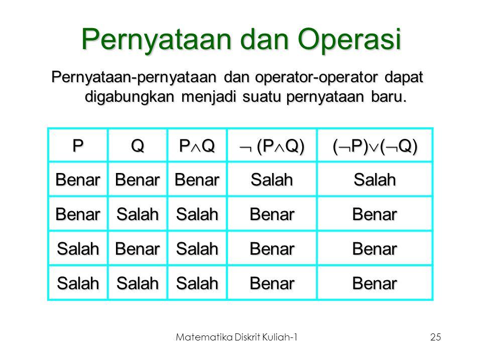 Pernyataan dan Operasi