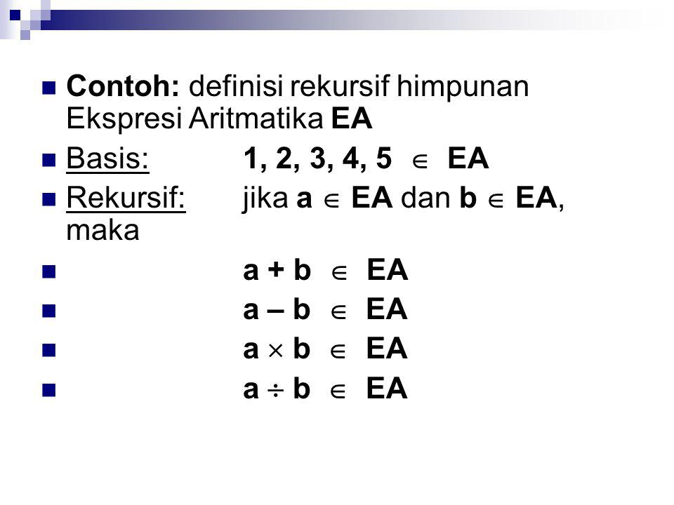 Contoh: definisi rekursif himpunan Ekspresi Aritmatika EA