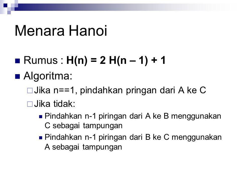 Menara Hanoi Rumus : H(n) = 2 H(n – 1) + 1 Algoritma:
