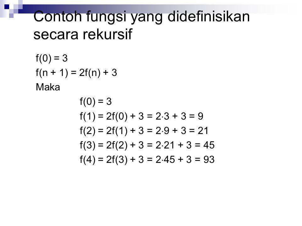 Contoh fungsi yang didefinisikan secara rekursif