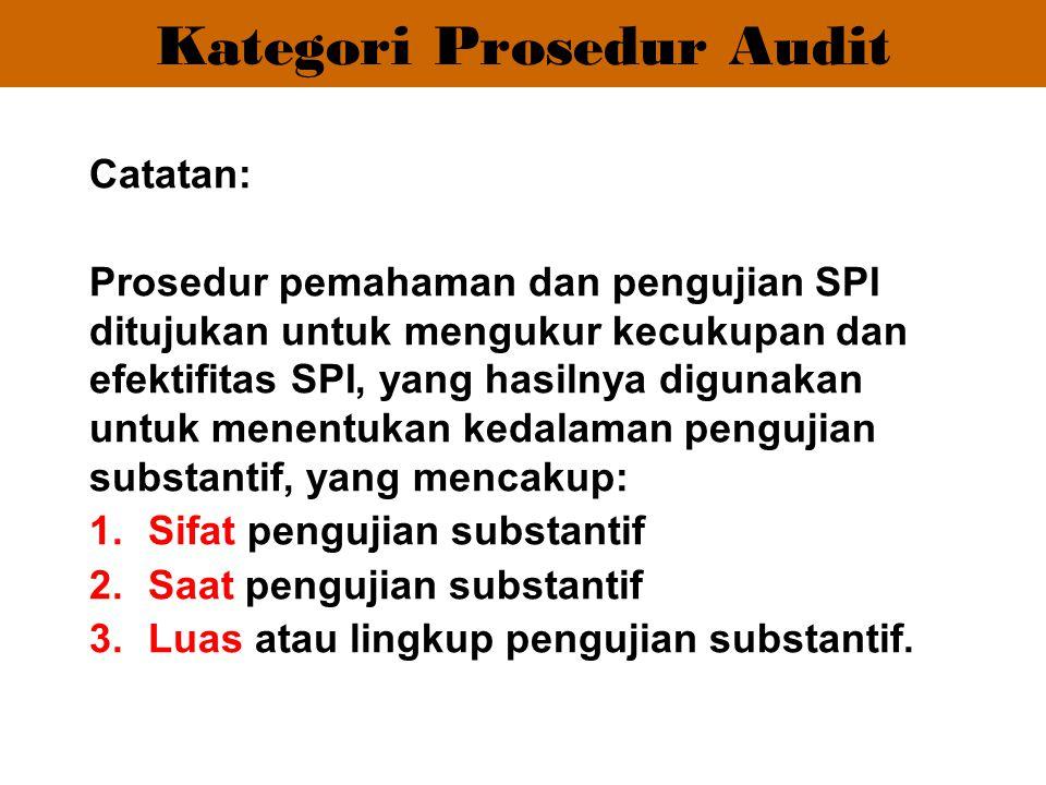 Kategori Prosedur Audit