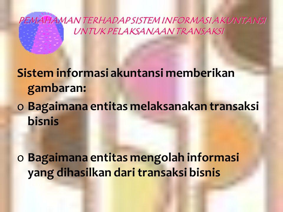 Sistem informasi akuntansi memberikan gambaran: