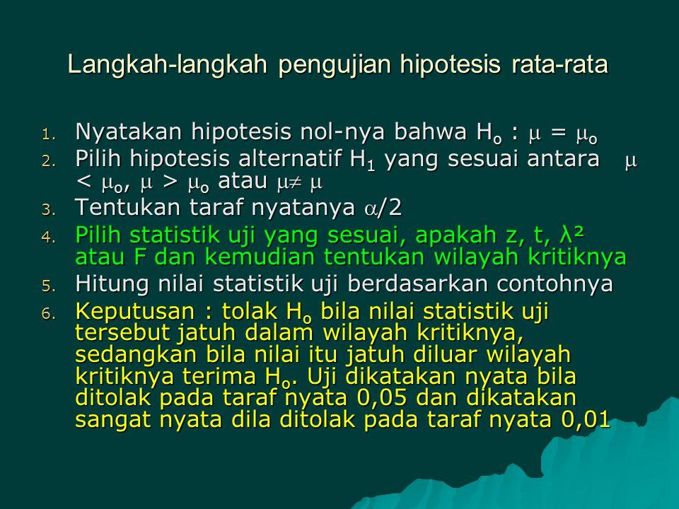 Langkah-langkah pengujian hipotesis rata-rata