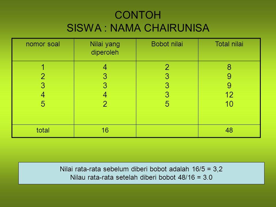CONTOH SISWA : NAMA CHAIRUNISA
