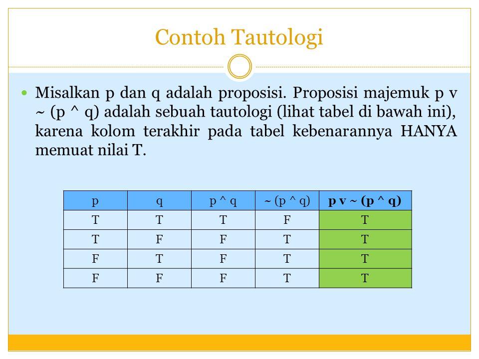 Contoh Tautologi