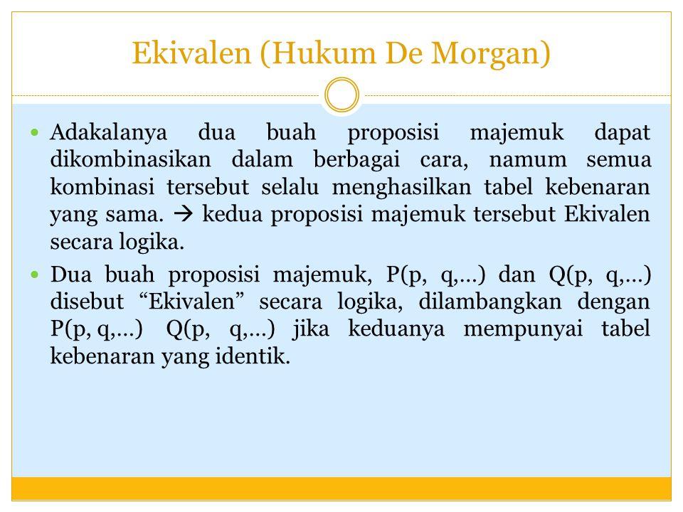 Ekivalen (Hukum De Morgan)