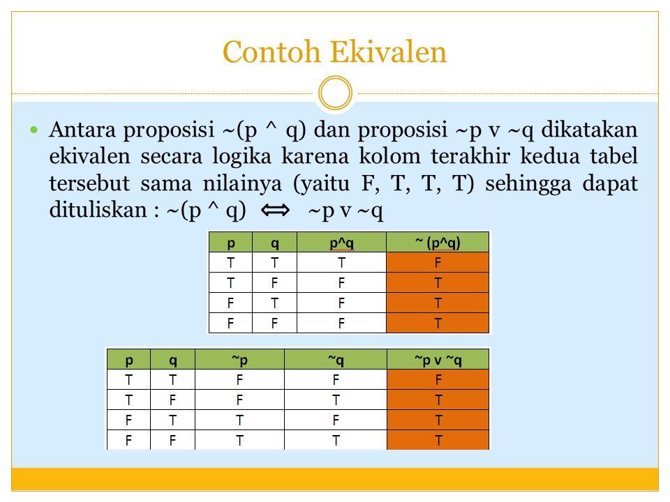 Contoh Ekivalen