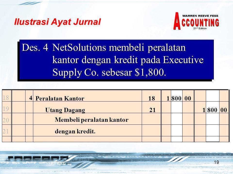 Ilustrasi Ayat Jurnal Des. 4 NetSolutions membeli peralatan kantor dengan kredit pada Executive Supply Co. sebesar $1,800.