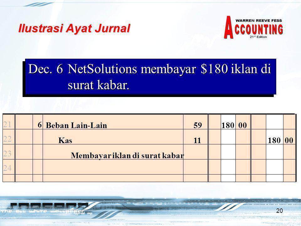 Dec. 6 NetSolutions membayar $180 iklan di surat kabar.