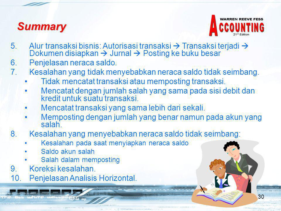 Summary Alur transaksi bisnis: Autorisasi transaksi  Transaksi terjadi  Dokumen disiapkan  Jurnal  Posting ke buku besar.