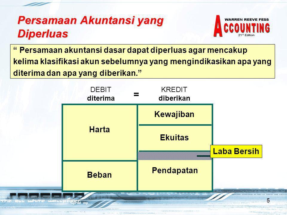 Persamaan Akuntansi yang Diperluas