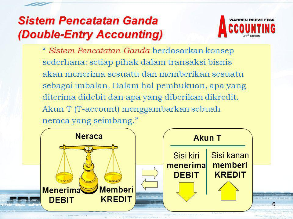 Sistem Pencatatan Ganda (Double-Entry Accounting)