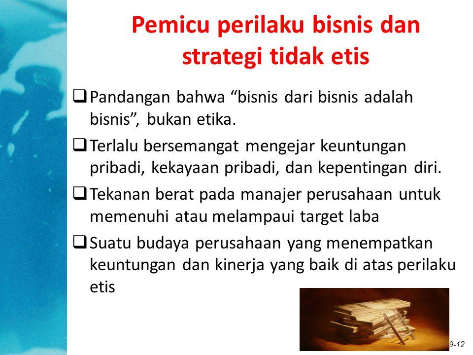 Pemicu perilaku bisnis dan strategi tidak etis