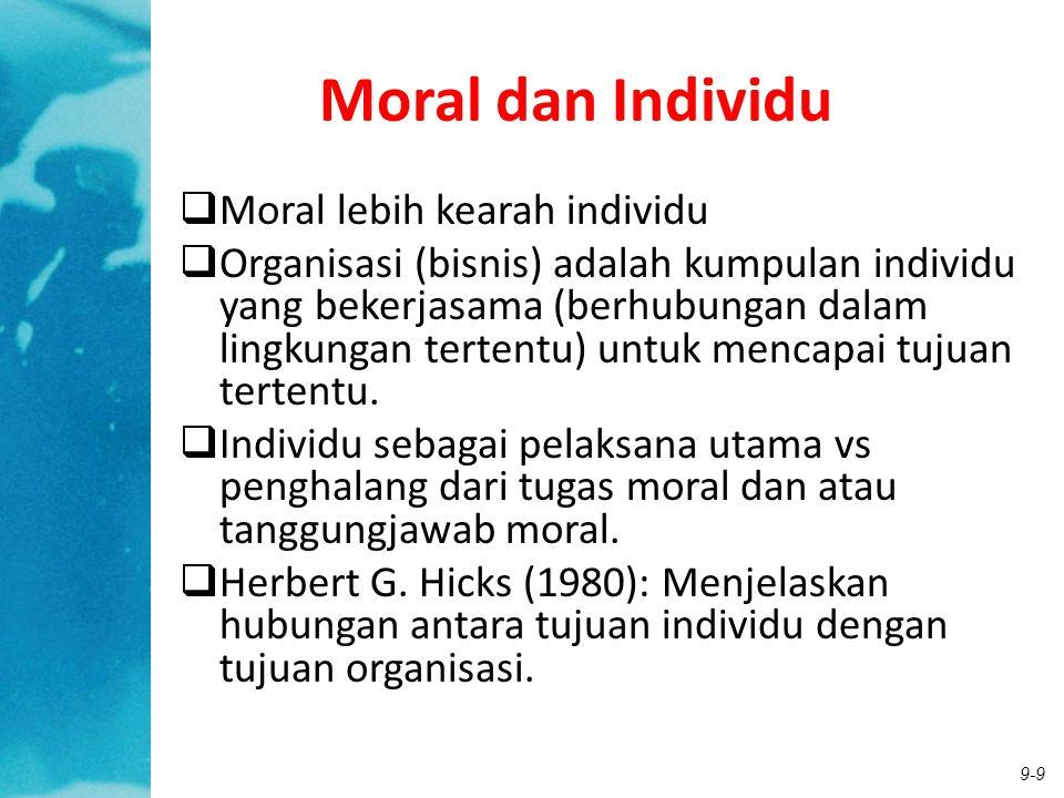 Moral dan Individu Moral lebih kearah individu