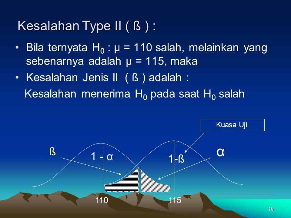 α Kesalahan Type II ( ß ) :