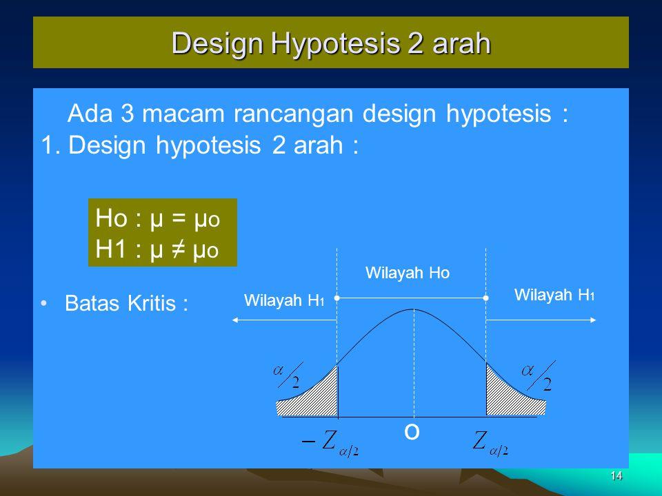 Design Hypotesis 2 arah o Ada 3 macam rancangan design hypotesis :