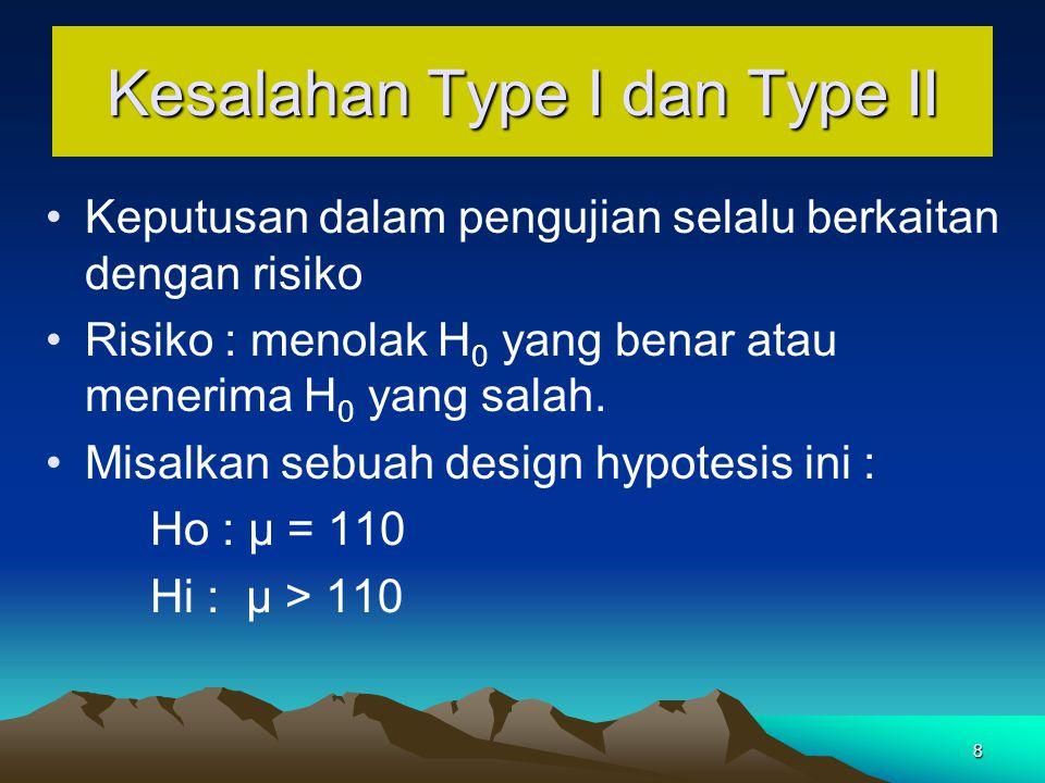 Kesalahan Type I dan Type II