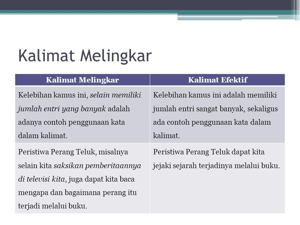 Kalimat Melingkar Kalimat Melingkar Kalimat Efektif